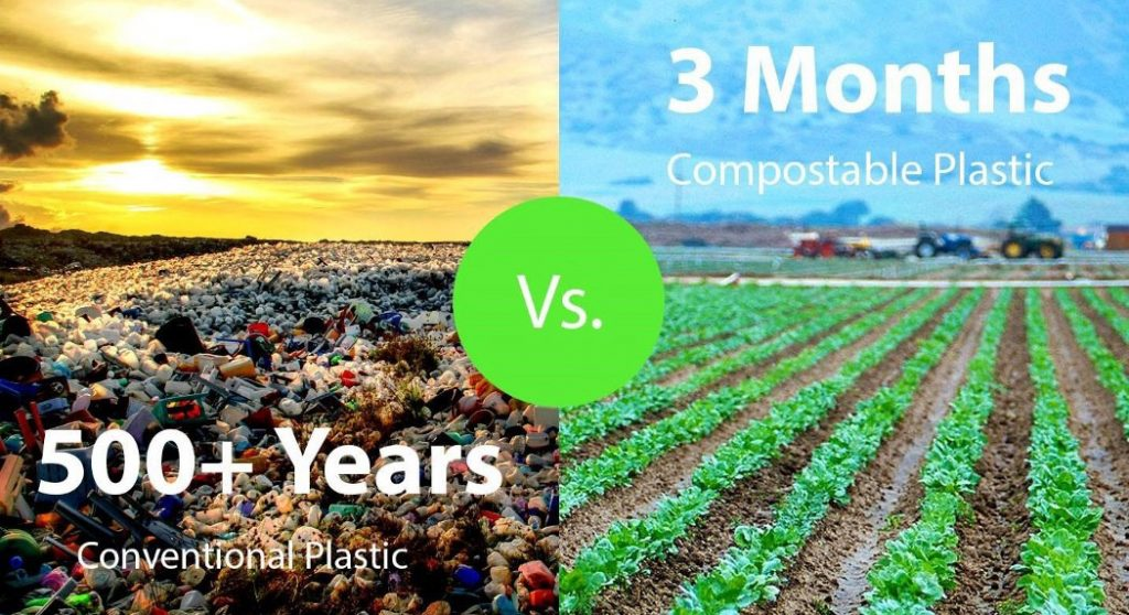 Compostable Workwear - harnessing the power of compostable plasic